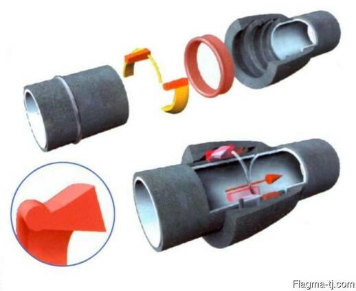 Безраструбная заглушка с прижимными скобами 100 мм FP-Preis